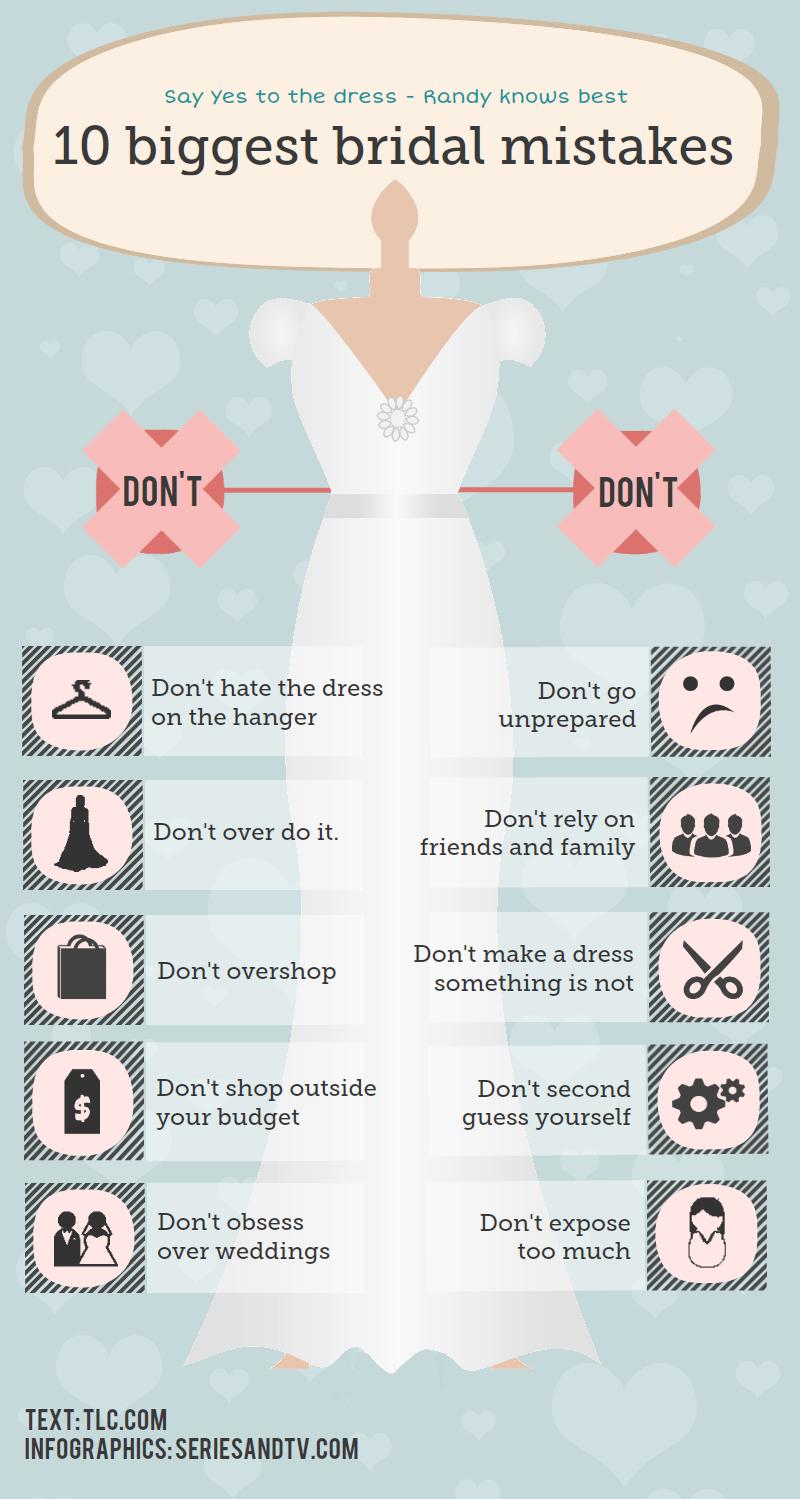 10 Biggest Wedding Mistakes