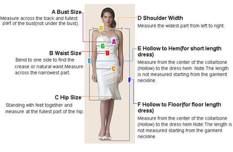A Self Measure Guide