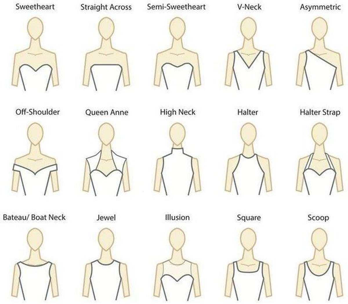 All About The Neckline