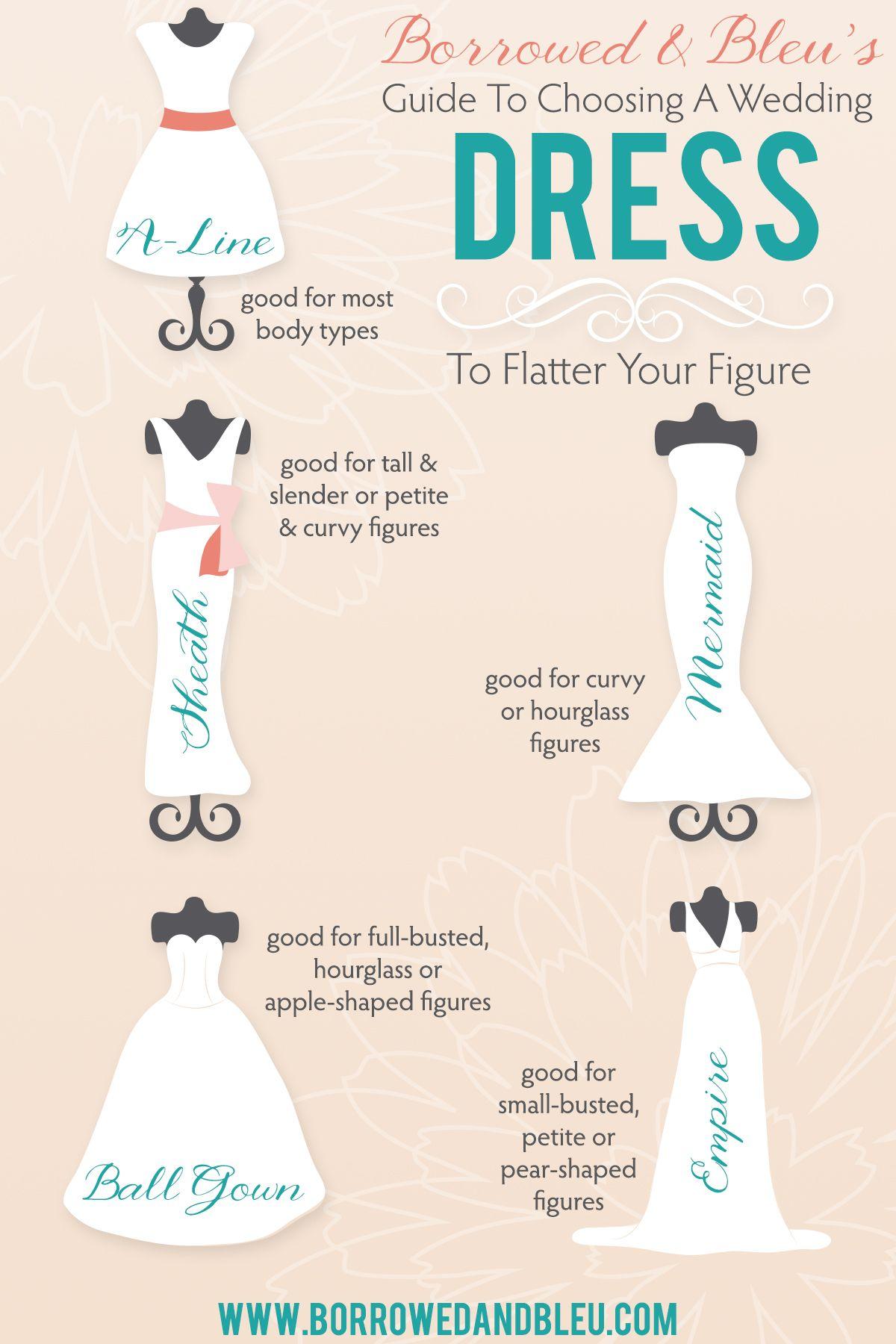 Guide To Choosing A Wedding Dress