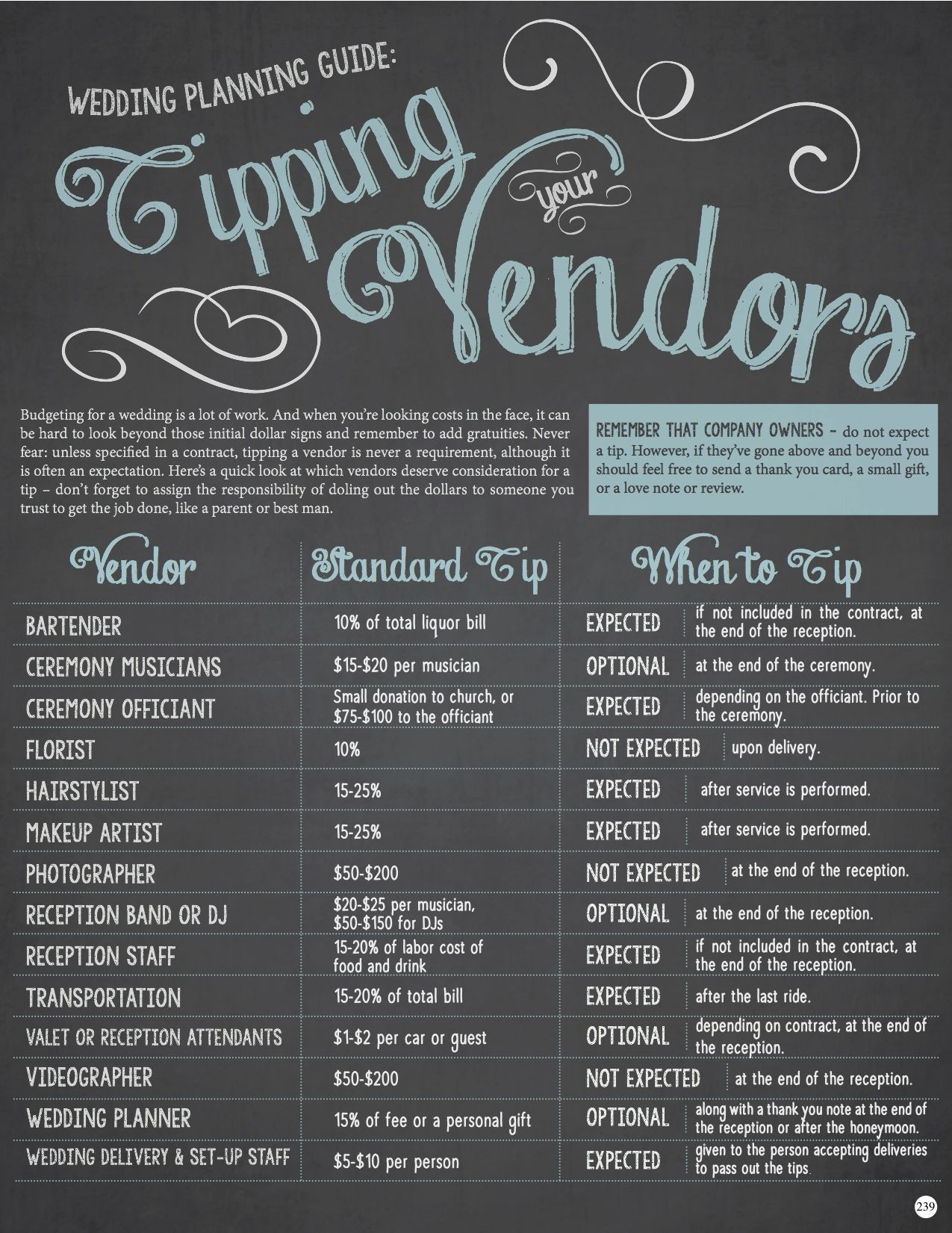 Tipping Guide For A Wedding