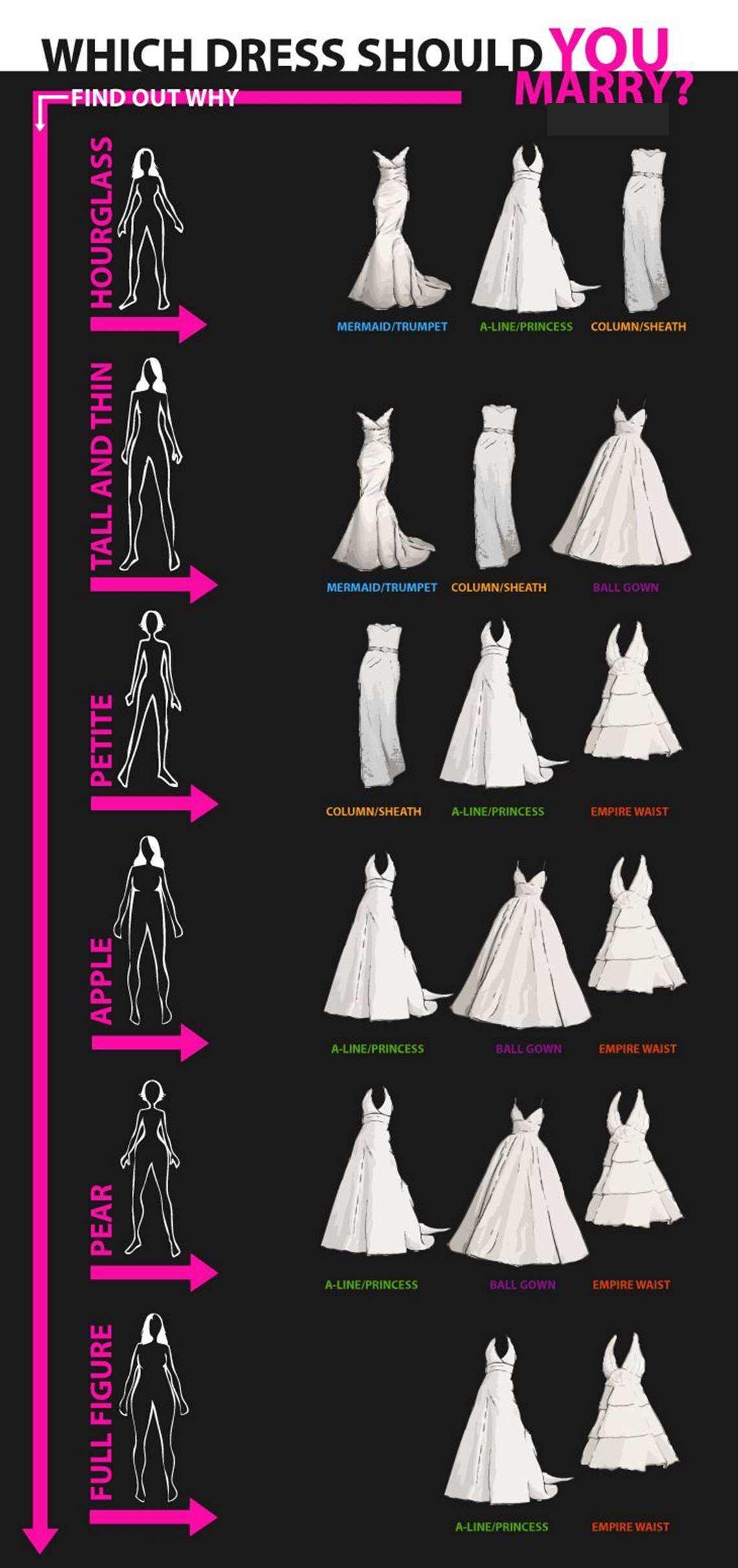 Which Dress Should You Marry
