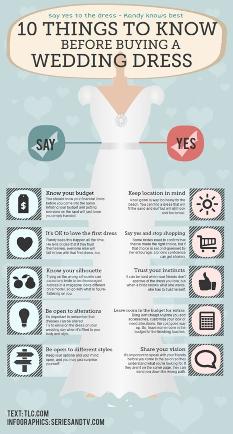 10 Things To Know Before Buying A Wedding Dress