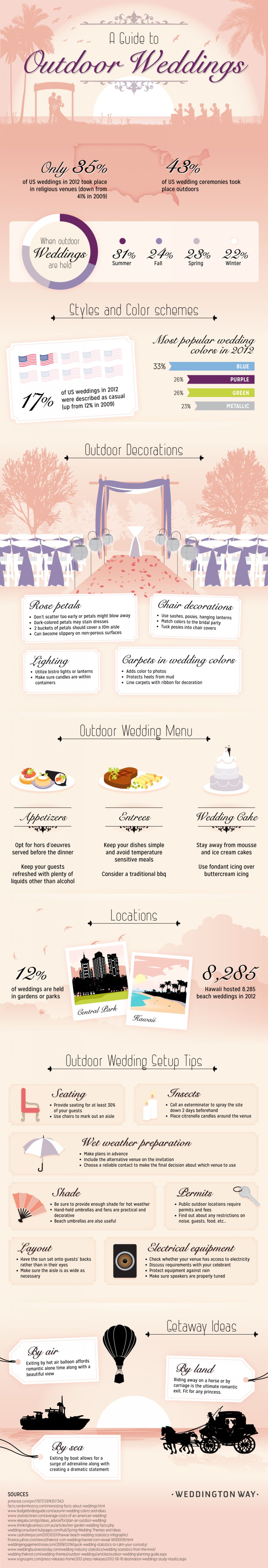 Life-Hacks And Advice For Outdoor Weddings