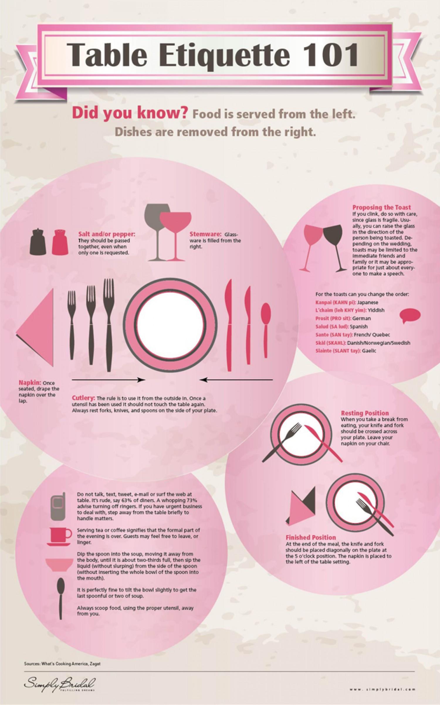 Place Settings & Table Etiquette