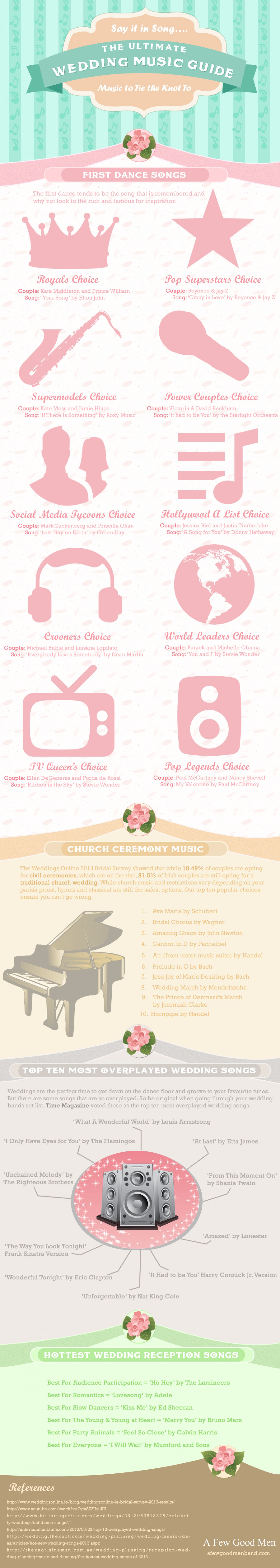 The Ultimate Wedding Music Guide