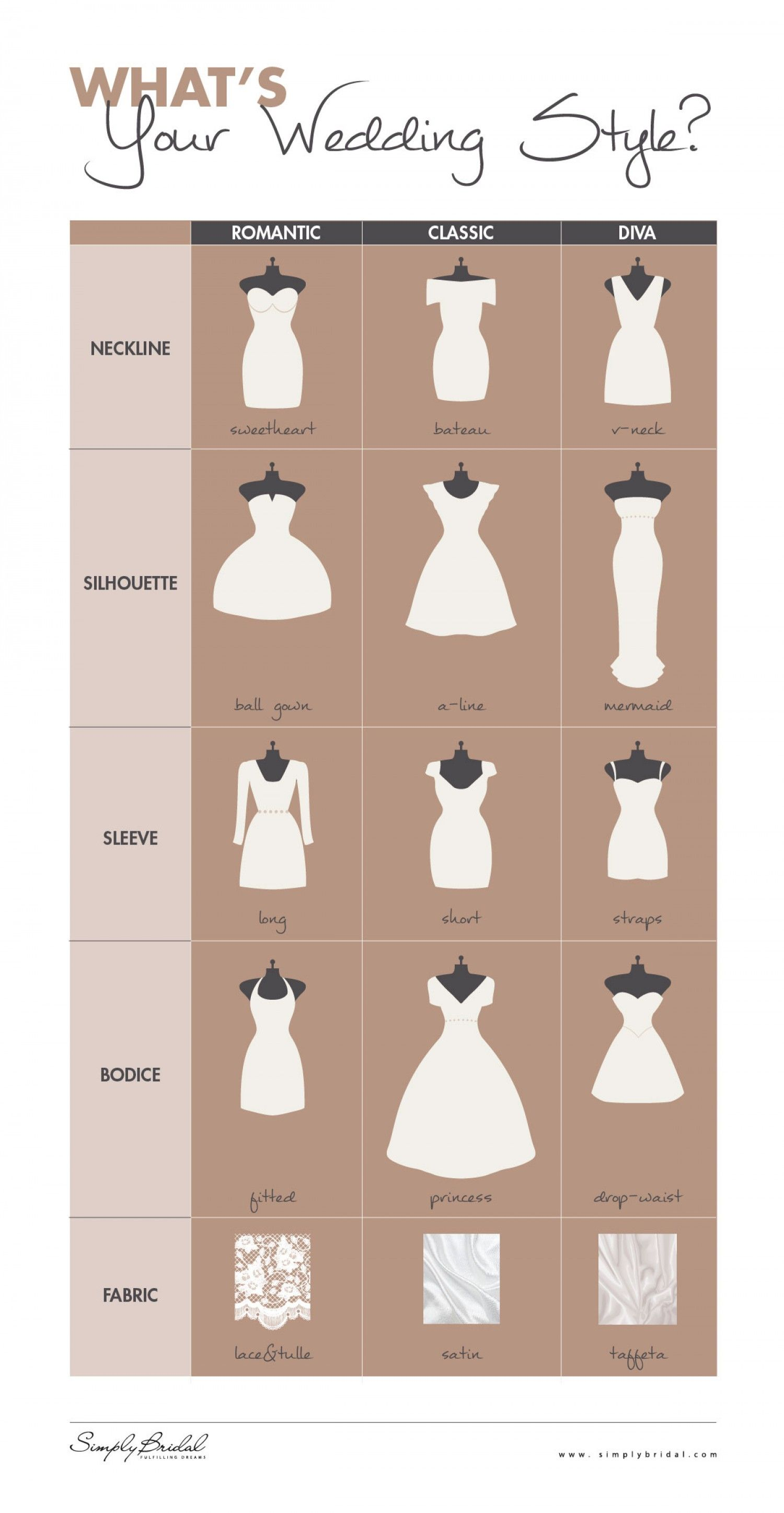 What's Your Wedding Style