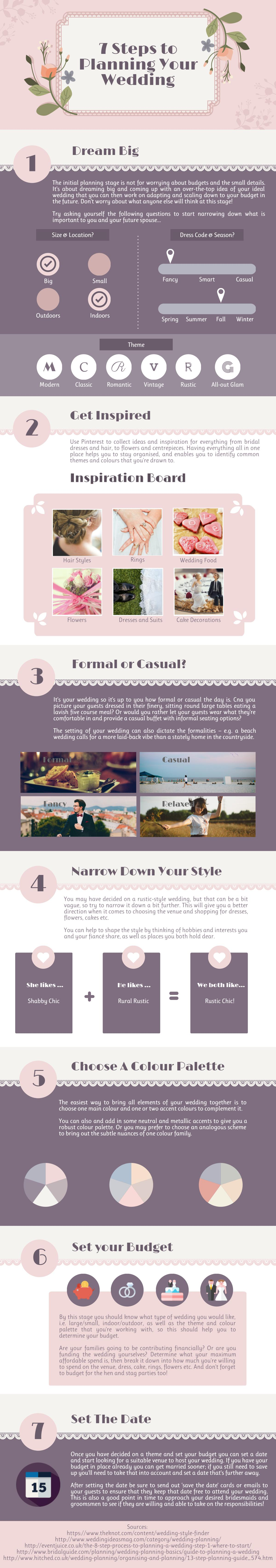 7 Steps To Planning Your Wedding