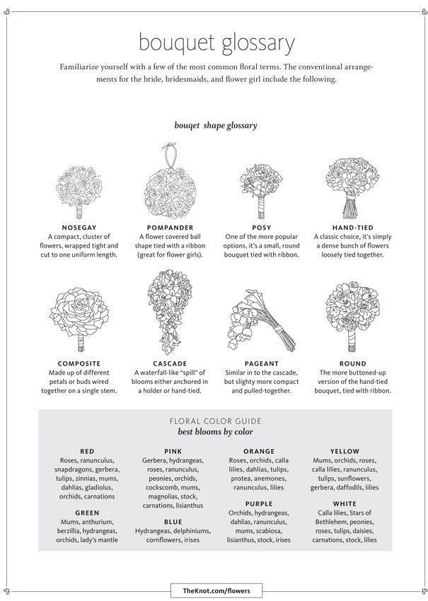 Wedding Bouquet Glossary
