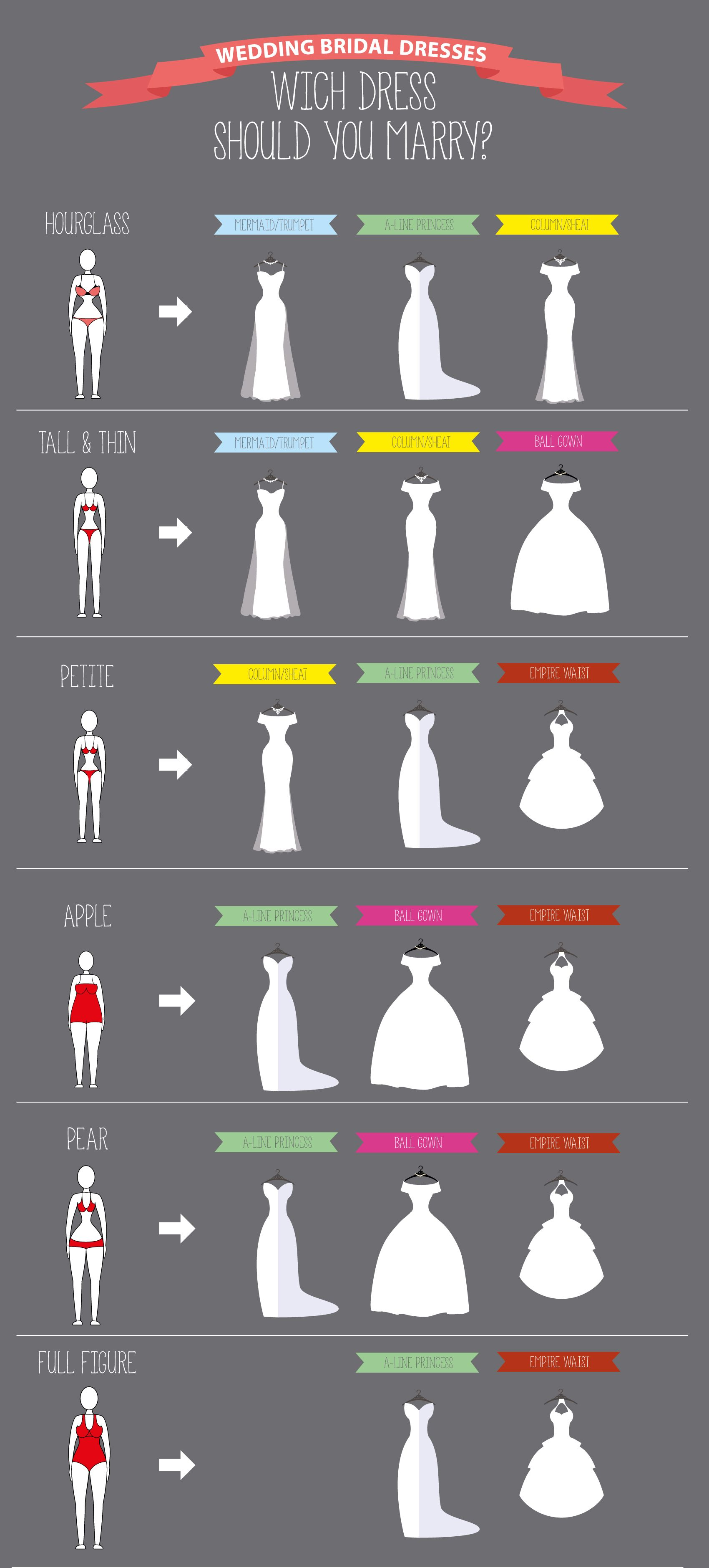 What's Your Wedding Dress Style